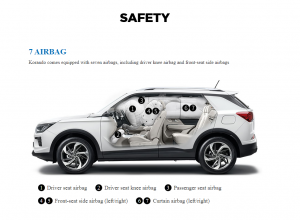 Korando safety